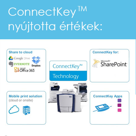 ConnectKey